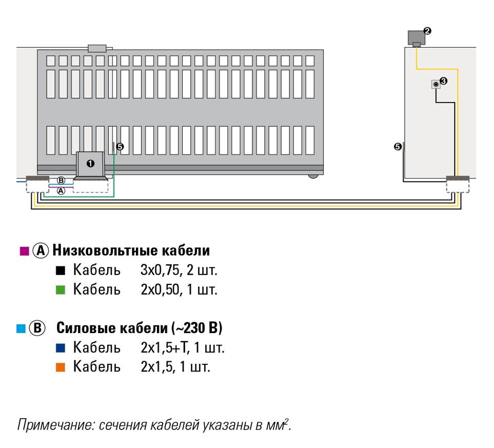 109780 FAAC 740 Привод для бытовых откатных ворот FAAC