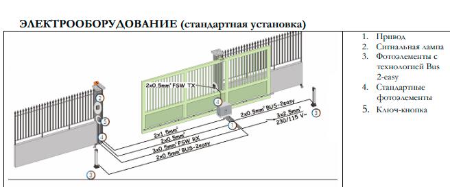 109320 Faac C720 привод для откатных ворот FAAC
