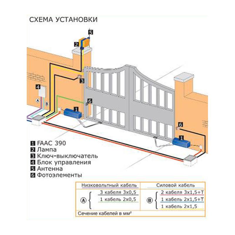 104570 FAAC 390 привод электромеханический распашных ворот
