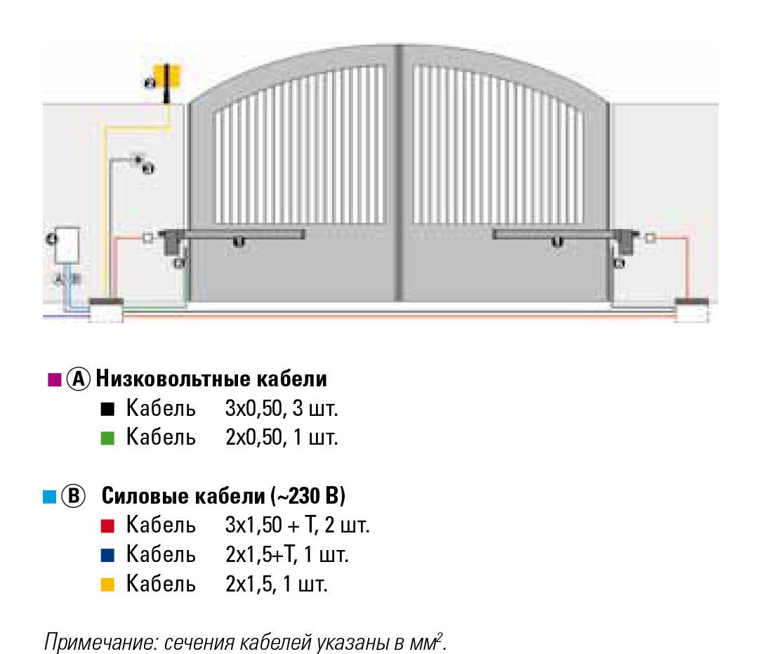 104470 FAAC 412DX привод для распашных ворот