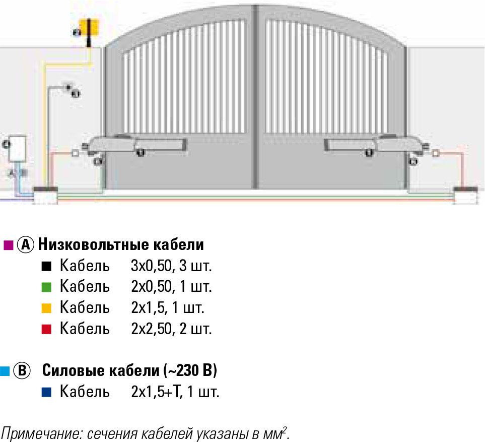 104414 FAAC 413LS  привод распашных ворот 24V