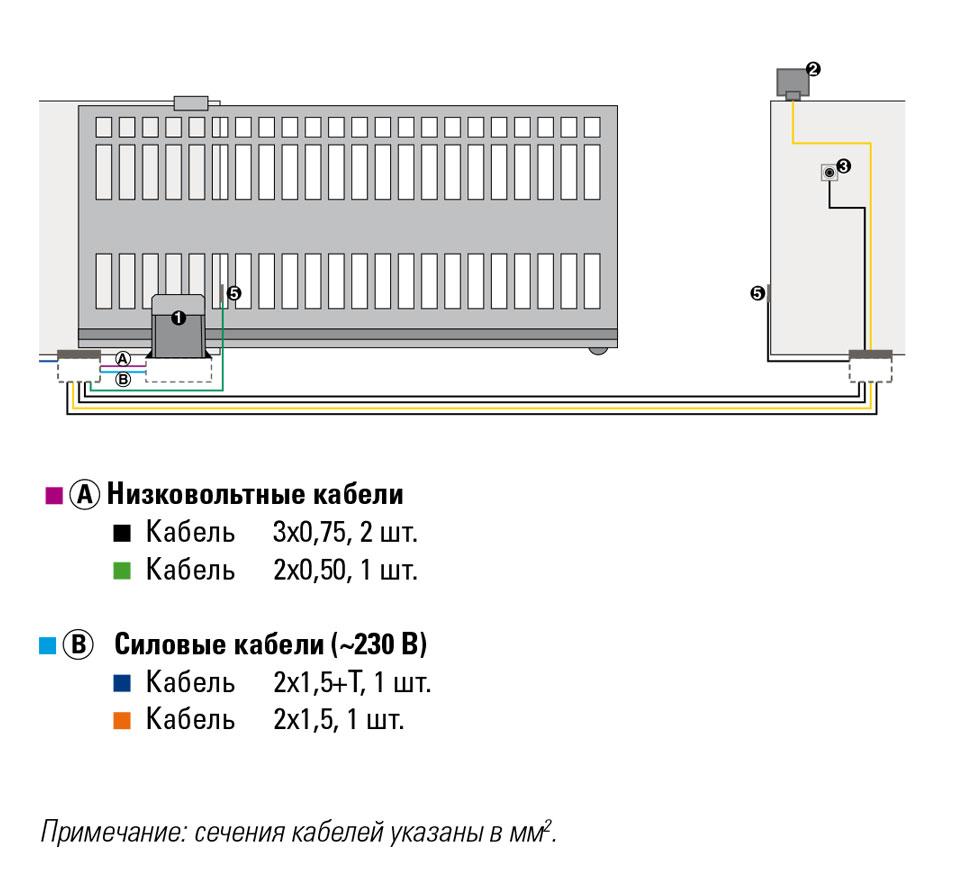 109776 FAAC 746 ER Привод для откатных ворот FAAC