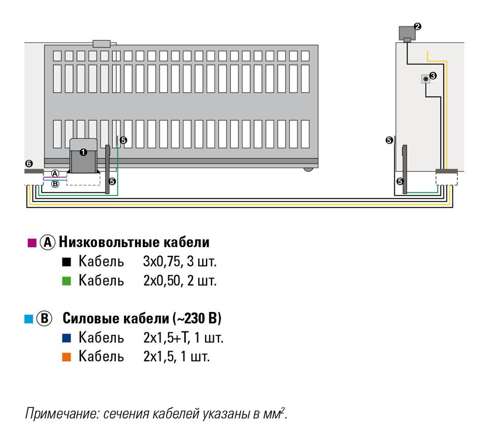 109896 FAAC 844 R ЗРН Привод для откатных ворот
