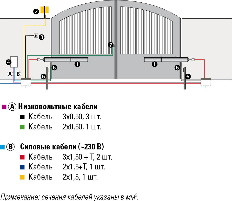 10420277 Faac 400 CBAC LONG  Привод распашных ворот гидравлический