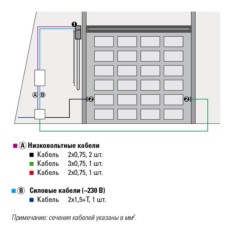 109510 FAAC 540X BPR  Комплект осевого привода