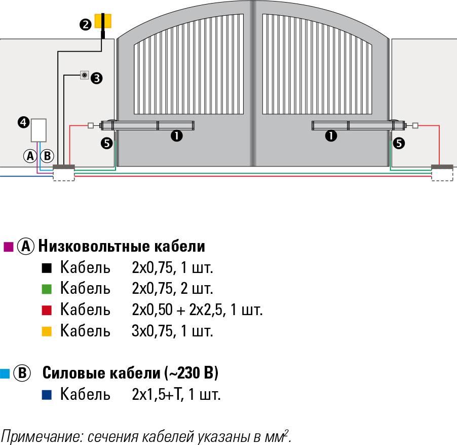 1041001577 FAAC S450H Гидравлический привод