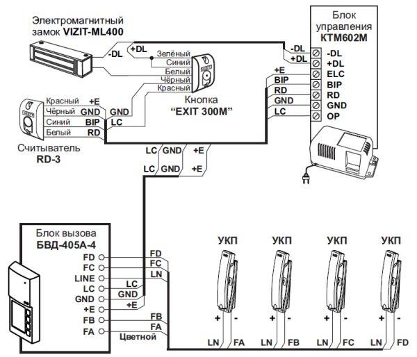 БВД-405А-4 Блок вызова VIZIT