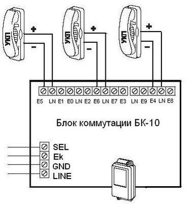 БК-10 Блок коммутации домофона VIZIT