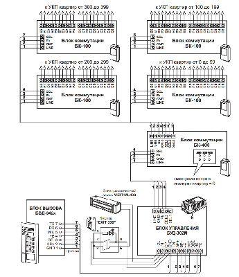 БК-400 Блок коммутации домофона VIZIT