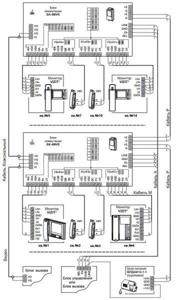 БК-4MVE Блок коммутации видеосигнала VIZIT