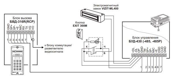 БВД-316RCP Блок вызова VIZIT