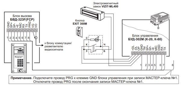 БВД-323FCP Блок вызова VIZIT