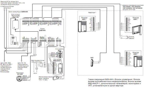 БВД-444CP-1/R Блок вызова VIZIT