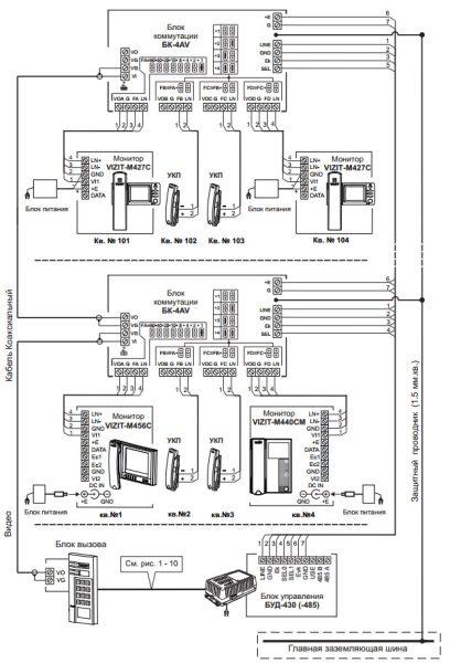 БУД-485 Блок управления домофона VIZIT