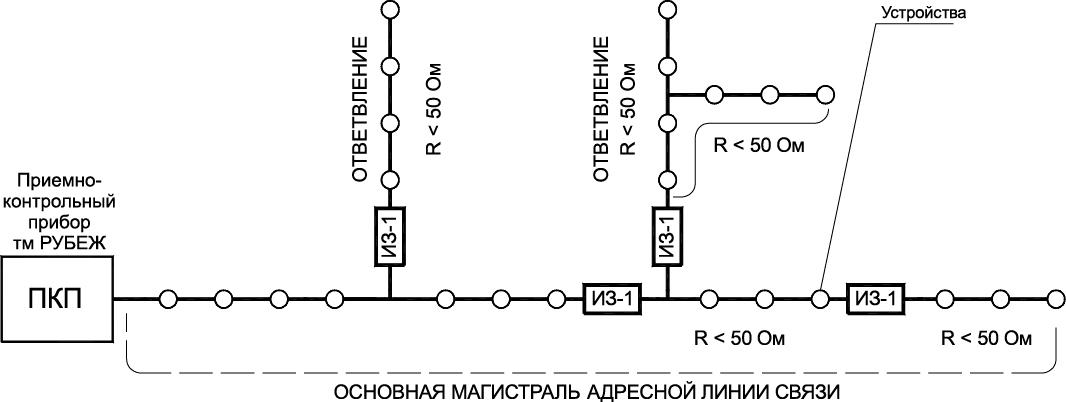 ИЗ-1 Изолятор шлейфа