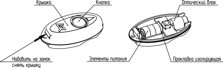 ОТ-1 Оптический тестер