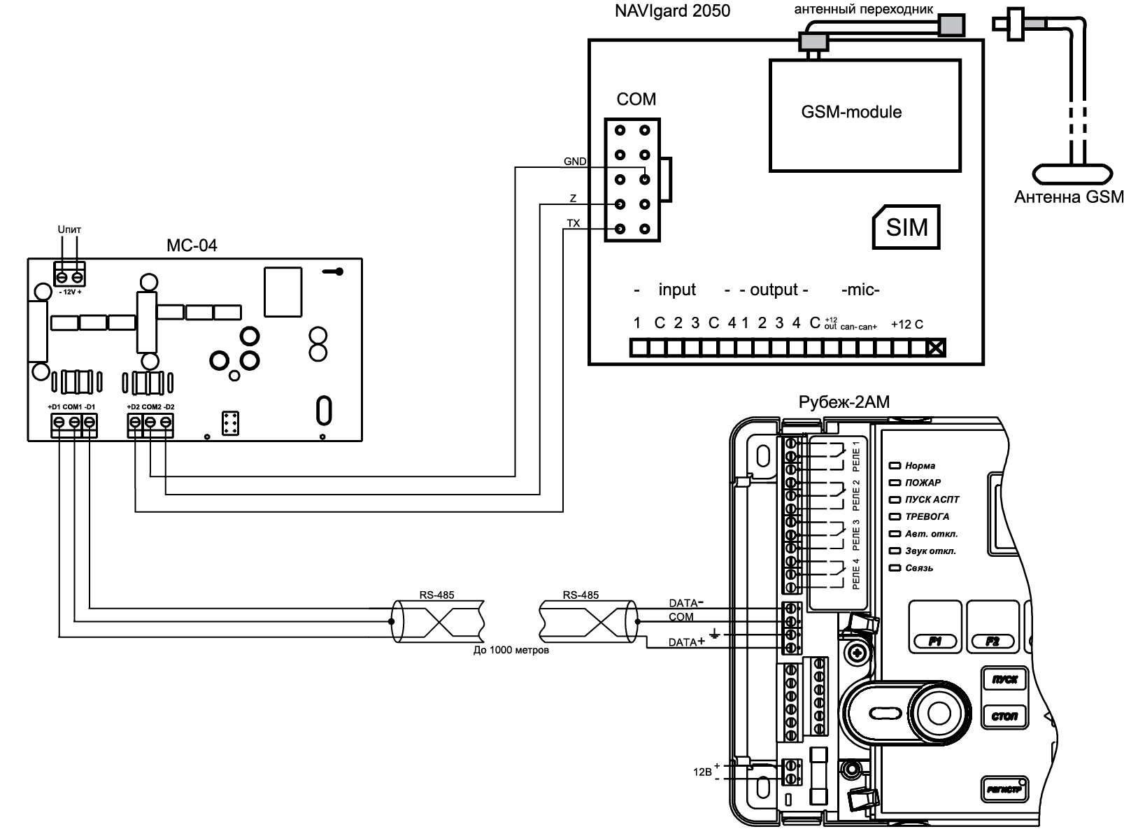 МС-4 Модуль сопряжения