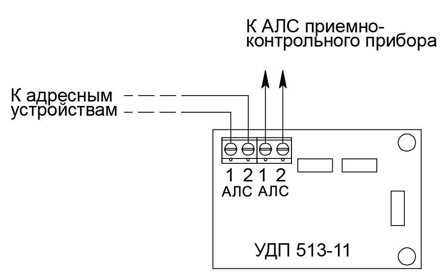 УДП 513-11 протокол R3 ПУСК ДЫМОУДАЛЕНИЯ, ЦВЕТ ЖЕЛТЫЙ