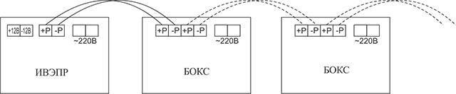 БР 24 2х40 Бокс резервного электропитания
