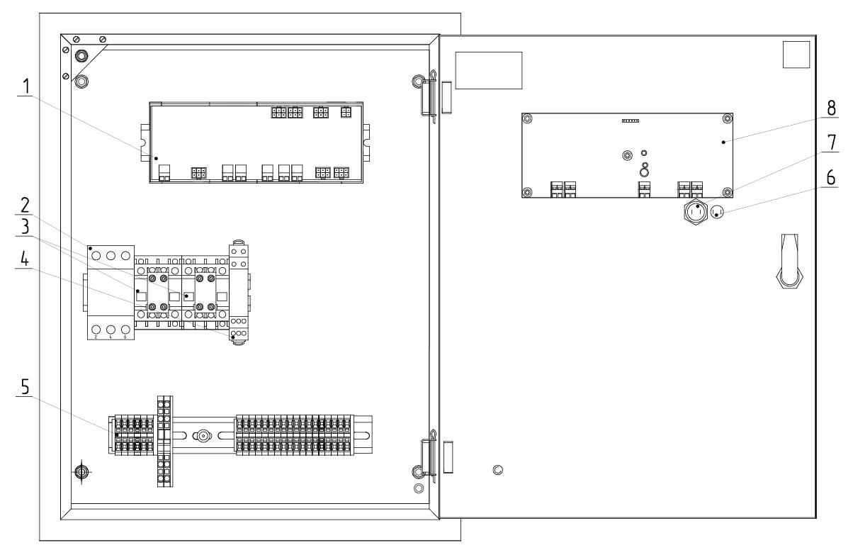 ШУЗ-15 (15КВТ) протокол R3