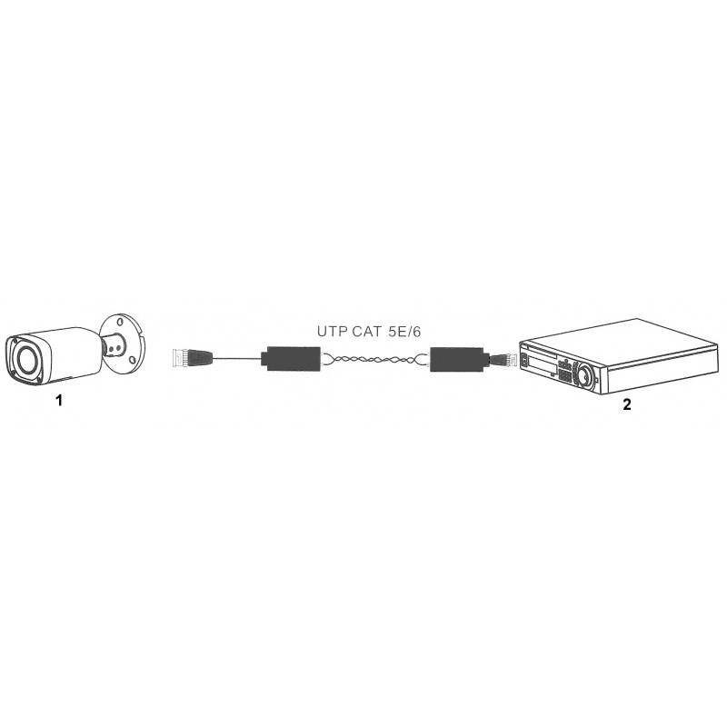 DH-PFM800B-4K HD-аналоговый приемо-передатчик Dahua